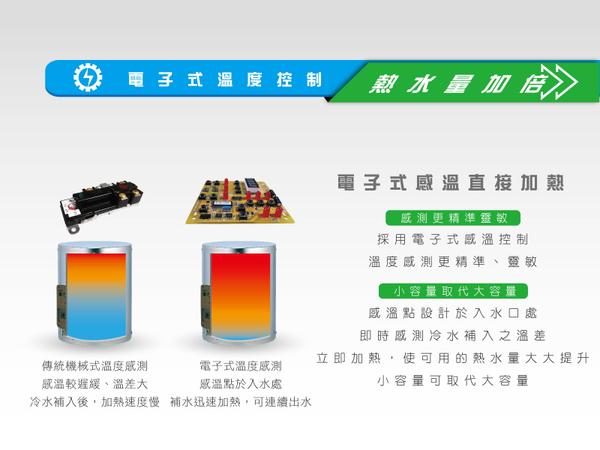 鴻茂 定時調溫型電熱水器 30加侖 EH-3002ATS 全機2年免費保固  儲存式