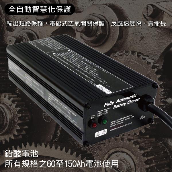 SW系列12V8A充電器120W (電動滑板車專用) 鋰鐵電池/鉛酸電池 適用