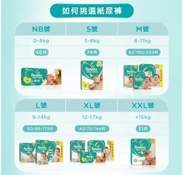 幫寶適 超薄乾爽 紙尿褲 尿布 NB46 片/包 1箱6包【限宅配】