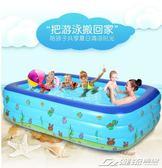 嬰兒童游泳池充氣家用成人寶寶海洋球池加厚超大號小孩幼嬰兒泳池  潮流前線