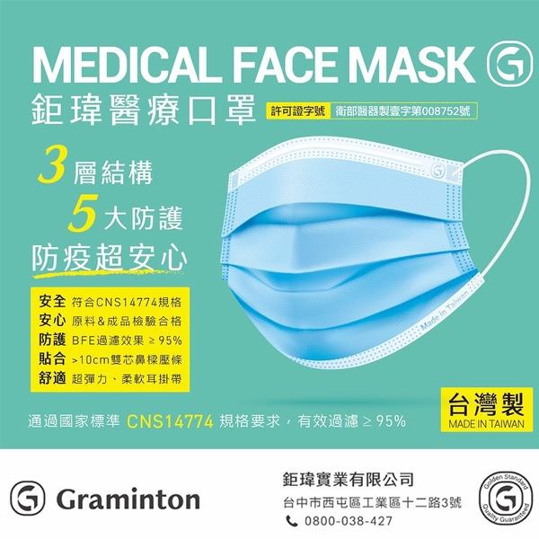 鉅瑋 醫療口罩 (50片/盒) 雙鋼印醫療級口罩 台灣製造 成人醫用口罩