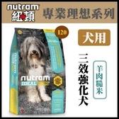 【年終回饋】*WANG*紐頓《專業理想系列-I20三效強化犬/羊肉糙米配方》1.36kg