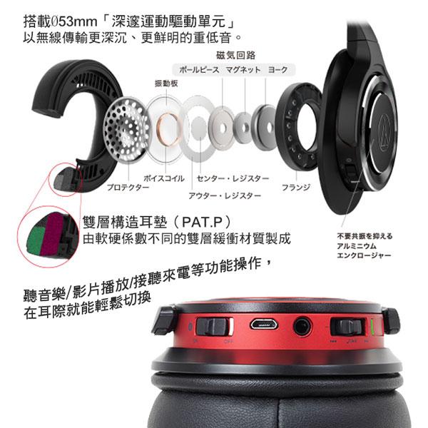 【94號鋪】日本 鐵三角 ATH-WS990BT藍牙無線耳罩式耳機(買就送迷你藍芽喇叭+超值五喜包)