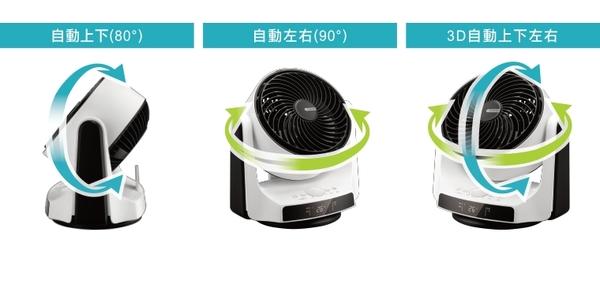 【CHIMEI 奇美】8吋DC直流3D立體擺頭循環扇DF-08A0CD