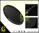 ES數位 NiSi 專業級 雙面 多層鍍膜 超薄 CPL 偏光鏡 77mm 配合超薄 NiSi UV保護鏡 減少暗角