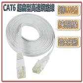 [富廉網] CT6-9 1M CAT6 超扁型高速網路線