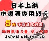 (插卡即用) 5天日本上網中毒者專用高速4G不降速吃到飽方案/日本網卡吃到飽/日本網路卡