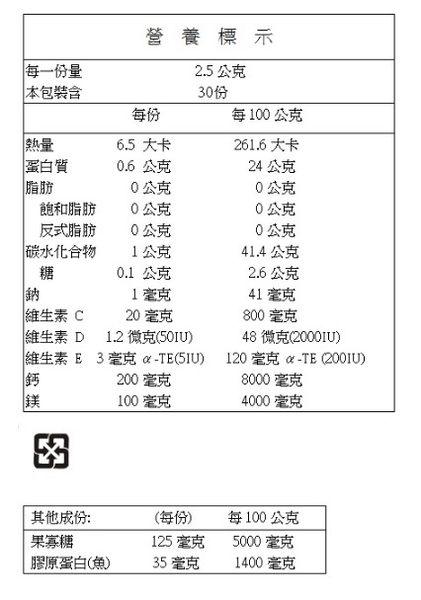 【GNC獨家】溶在口中 優鎂鈣 30 包 (檸檬酸鈣+鎂)