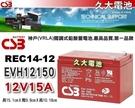 【久大電池】 神戶電池 CSB電池 EVH12150 品質壽命超越 REC14-12 PE12V12 WP14-12