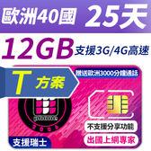 【TPHONE上網專家】歐洲全區T方案 40國 12GB超大流量高速上網卡 贈送歐洲3000分鐘通話 25天