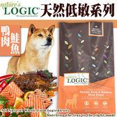 【zoo寵物商城】美國Nature自然邏輯》狗糧鴨肉鮭魚海陸雙享配方1.99kg4.4磅買3包送睡墊