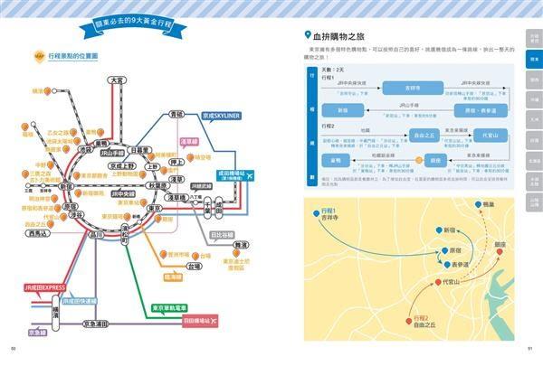 去日本這樣排行程!交通&票券制霸全圖解,半日、一日自由規劃組合,零經驗也能即查..