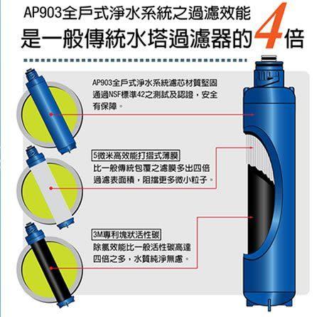 3M AP903全戶式替換濾心(AP917HD+AP810溝槽式前置PP濾心*2)【3期零利率】