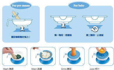 【奇買親子購物網】酷咕鴨KU.KU.-寶寶專屬副食品料理器-八件組