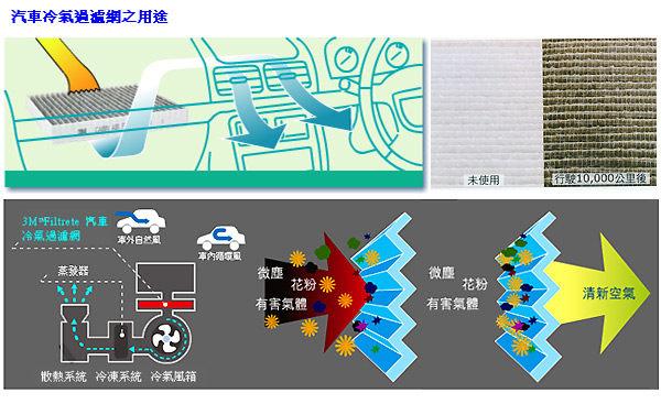 【愛車族購物網】3M 汽車冷氣靜電濾網(FORD 福特)- Focus(Domestic)