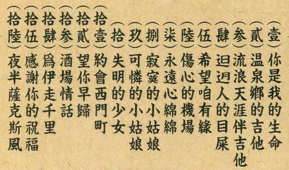 郭金發典藏集2  CD (音樂影片購)