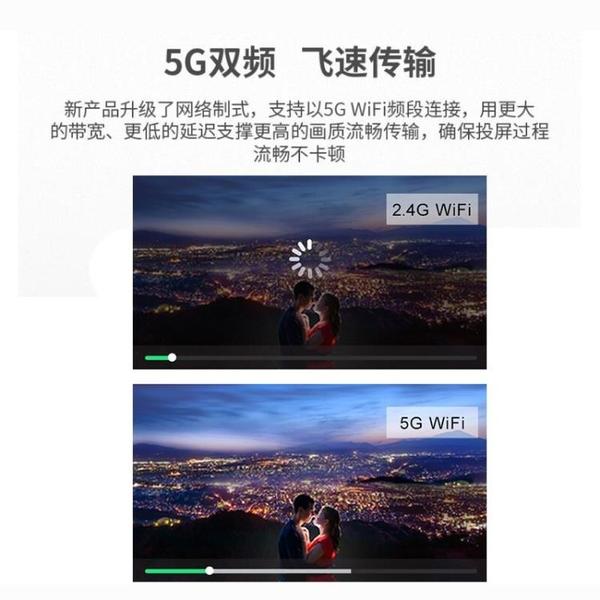 i6i7無線投屏器同屏器安卓手機連電視機投影儀HDMI高清傳輸器 好樂匯