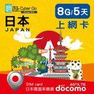 即期【意遊全球wifi】日本上網卡 SI...