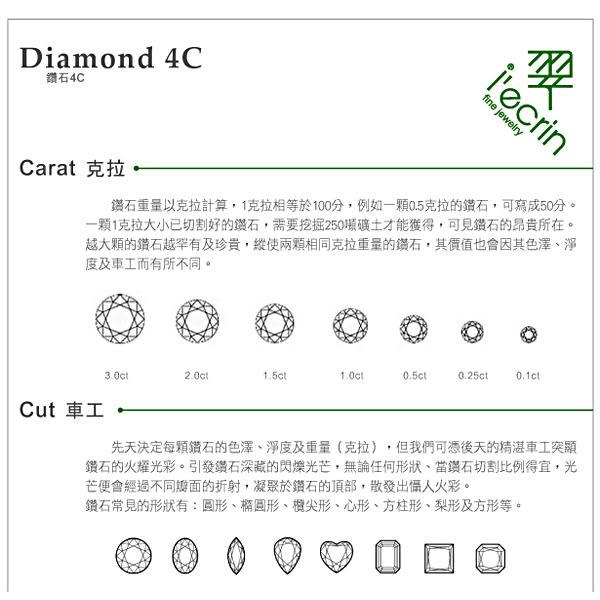 【LECRIN翠屋珠寶】優雅D:0.20克拉鑽石耳環