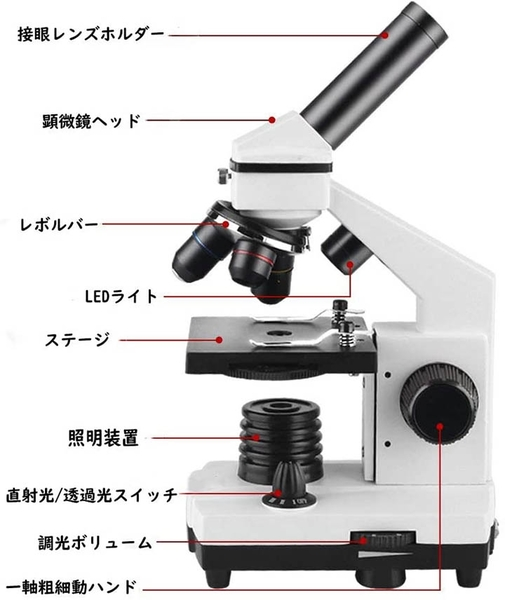 SOLOMARK【日本代購】 單眼實體顯微鏡 40X-640X倍率 手機適配器