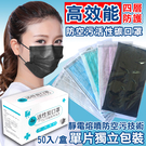 團購 四層獨立包裝活性碳口罩(超值二盒組)《現貨供應》
