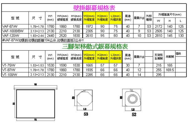 ◤全新品 含稅 免運費◢ VERTEX 87.5吋 手動壁掛式 蓆白布幕【VAF-87W】●此商品需自行安裝●