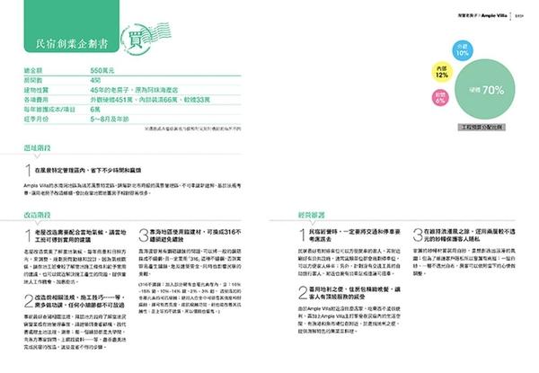 (二手書)翻修老屋變民宿:20間民宿增值圓夢全紀錄【封面修訂版】