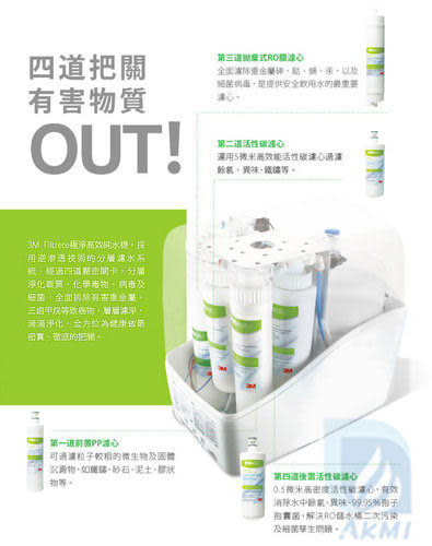 【一年份4支裝】3M Filtrete極淨便捷系列PW2000/PW1000純水機濾心