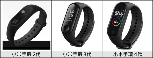 小米手環3充電線 充電器 智能運動手錶充電線