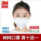 3M口罩 N95口罩9501/9502/防霧霾pm2.5 騎機車/水電.水泥.裝潢工程(2個才37元)