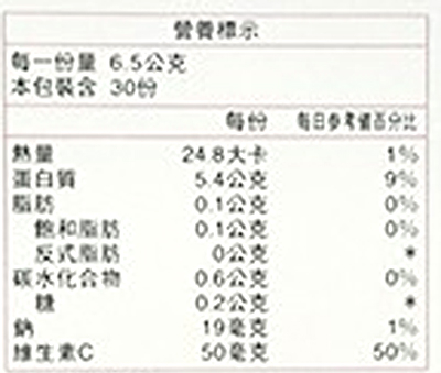 SUNTORY 三得利 蜜露珂娜 30入【德芳保健藥妝】