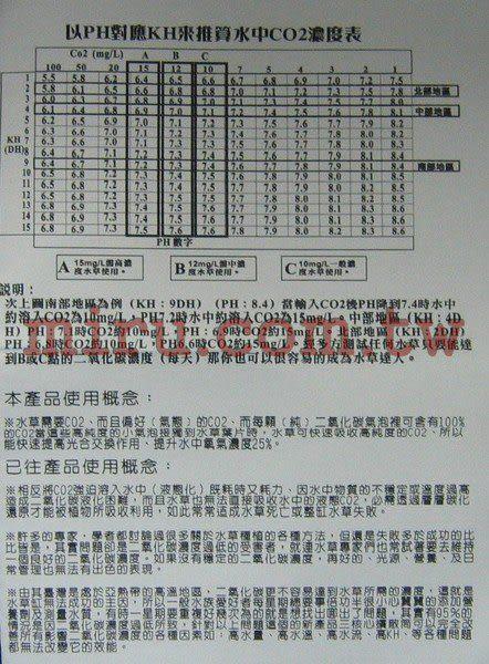 【西高地水族坊】Mr.Aqua(全方位漩風式)co2擴散器(600型)