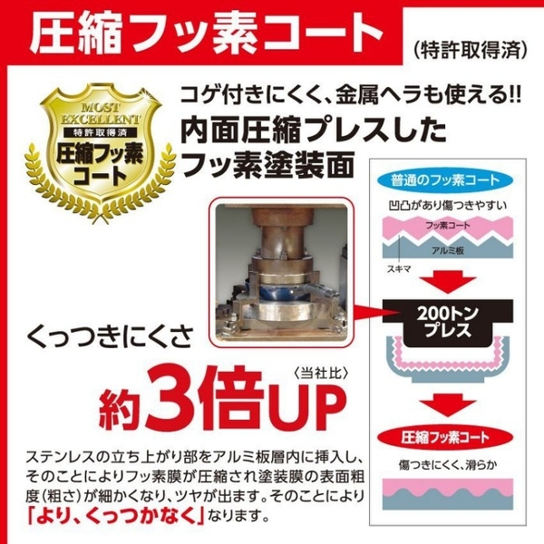 asdfkitty可愛家*日本製 竹原製缶 和樂不沾平底炒鍋-28公分-電磁爐.瓦斯爐.IH爐都可用