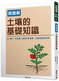 土壤的基礎知識(超圖解)