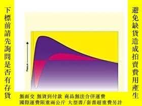 二手書博民逛書店【精裝英文原版】罕見《應用流體熱動力學》Applied Thermodynamics of FluidsY24