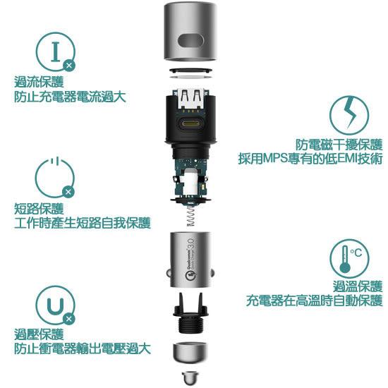 【QC3.0、12V~24V】小米原廠車用充電器快充版/雙USB車充/車上快速充電/轉換器/手機/平板電腦 -ZW