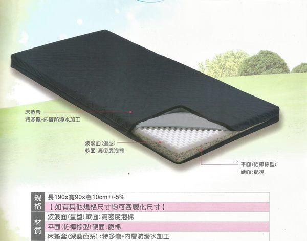 電動床用床墊 10cm(一般電動床/護理床適用)