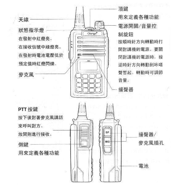 Clarigo G32V 專業型5W無線電對講機 單支全配組 加贈空氣導管式耳機麥克風