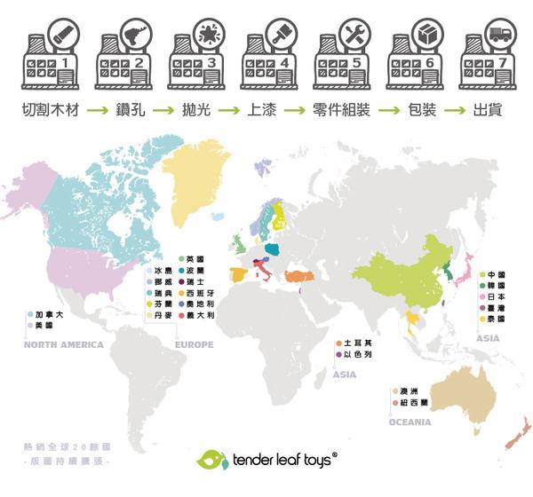 【美國Tender Leaf Toys】有趣解謎拼圖(人體結構學習教具)