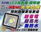【久大電池】 自動電壓對應 直流 DC 12V / 24V 50W LED 大功率投射燈 探照燈 (光學凸鏡-魚眼燈)