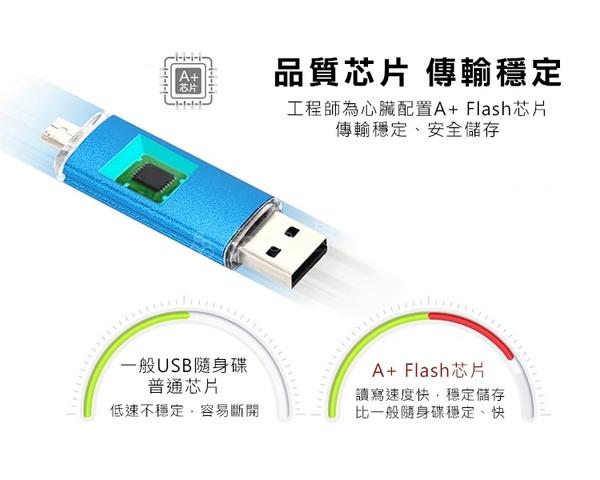 E68精品館 32G Micro USB OTG 雙頭 手機 平板 電腦 隨身碟 USB2.0 安卓 ZenFone3 X9 826/S6 S7 NOTE5 NOTE7 Z5