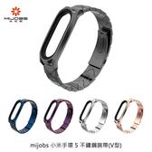 【愛瘋潮】mijobs 小米手環 5 不鏽鋼腕帶(V型) 優質鋼材卡扣!