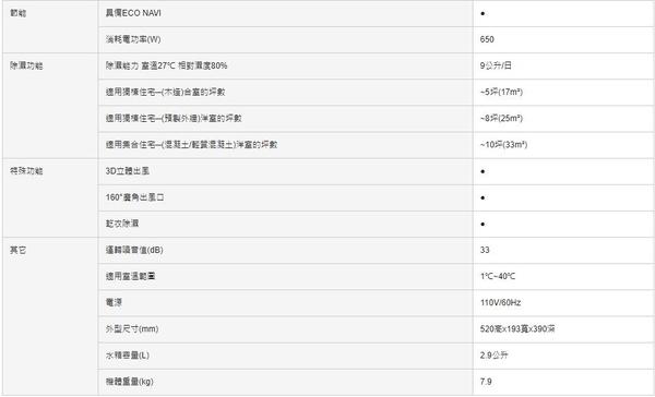 ★退貨物稅 900 元★*~新家電錧~*【Panasonic國際牌 F-YZJ90W 】