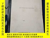 二手書博民逛書店List罕見of Published Papers on Rai