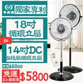 【狐狸跑跑】(14吋DC款+18吋特惠組)台灣製 中央牌 專利內旋式循環立扇基本款 電風扇 電扇