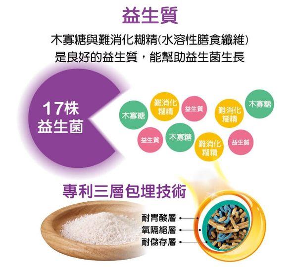 悠活原力-LP28敏立清益生菌 第四代菌株升級版-葡萄多多(30條/盒) 大樹