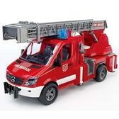 特價 BRUDER 1:16 消防車_RU2532
