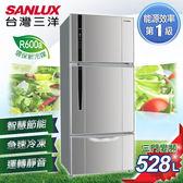《台灣三洋SANLUX》 528L三門直流變頻冰箱 SR-C528CV1