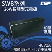 SWB48V2A 電動車鉛酸電池用充電器 (126W) 適用48V