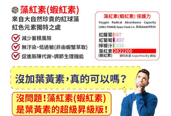 【昇橋】新愛眸錠 EyeMax Neo 30錠 藻紅素+花青素+玉黃黃素+專利漢方 | 專業口碑推薦(專利商品)